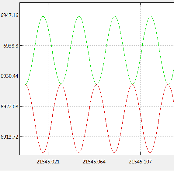 Orbit%20drift%20comparison