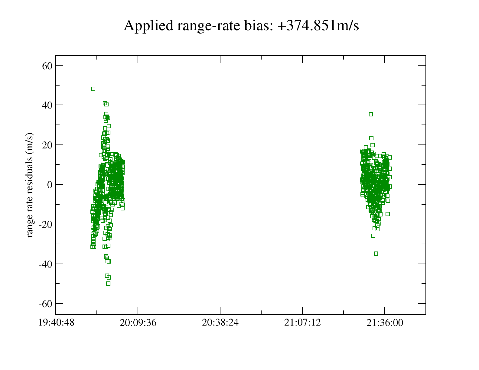 range-rate-bias